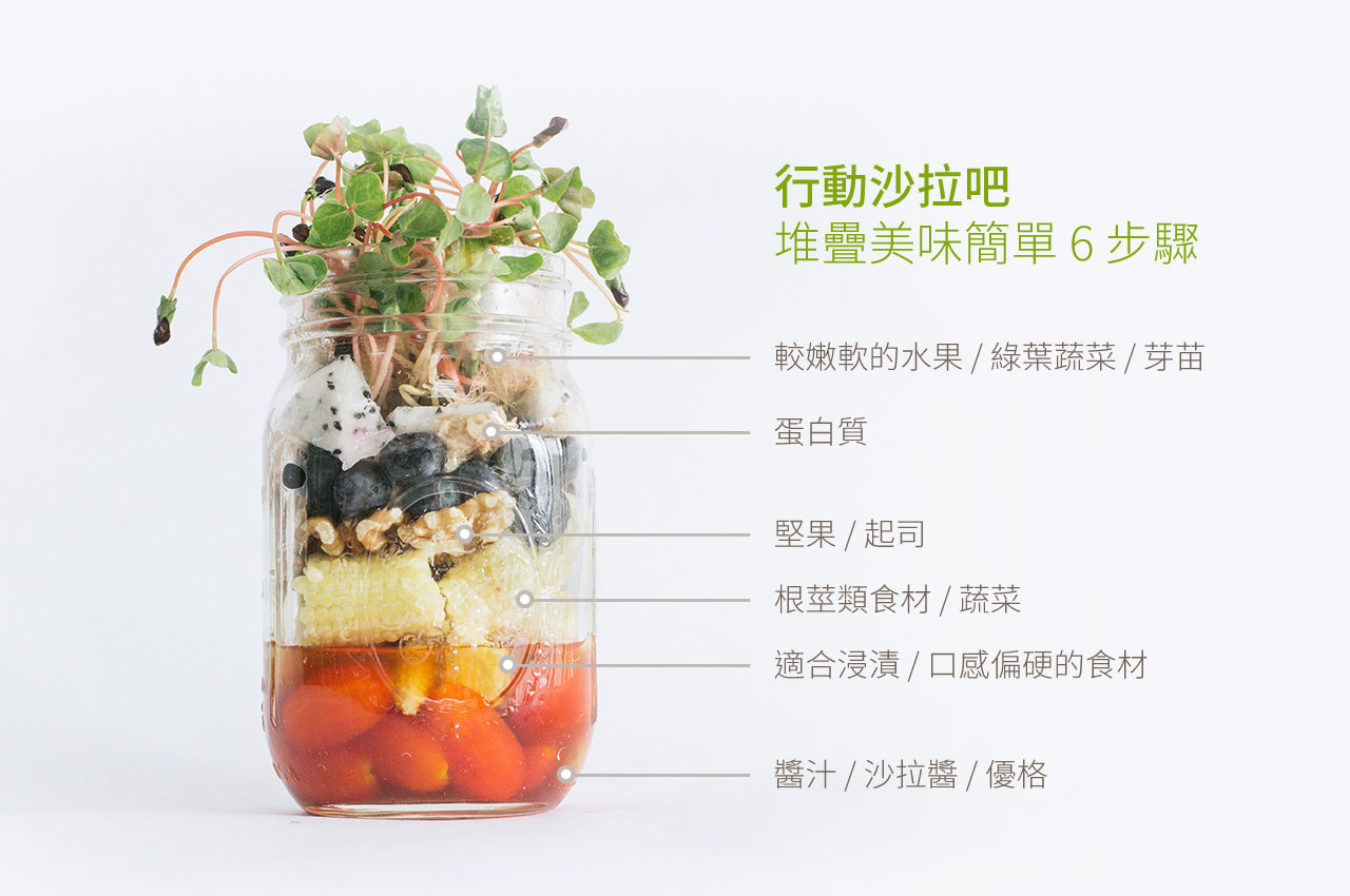 jar-salad-layer