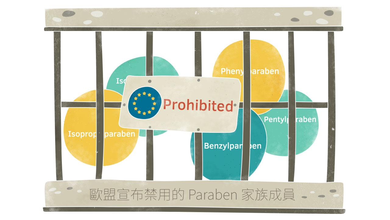 Parabens-blog-image-01