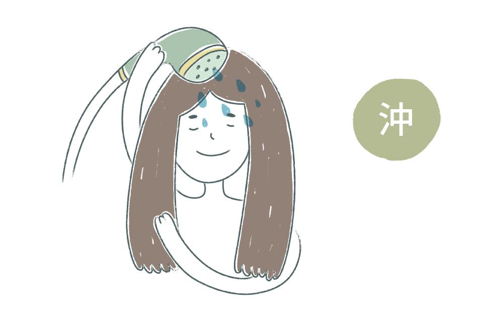 用溫水沖濕頭皮與髮絲,取5-10元硬幣大小以指腹針對頭皮做按摩與清潔。