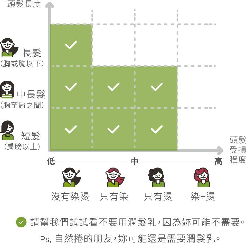 choose_chart